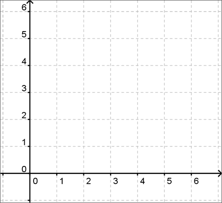 y axis on a graph  Blank x-y axis